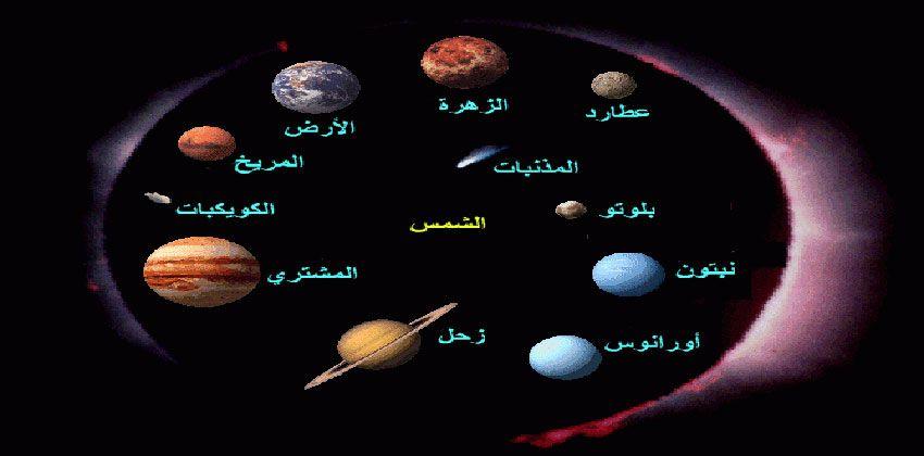 أنواع الكواكب وأسماؤها المؤسسة الخضراء The Green Establishment